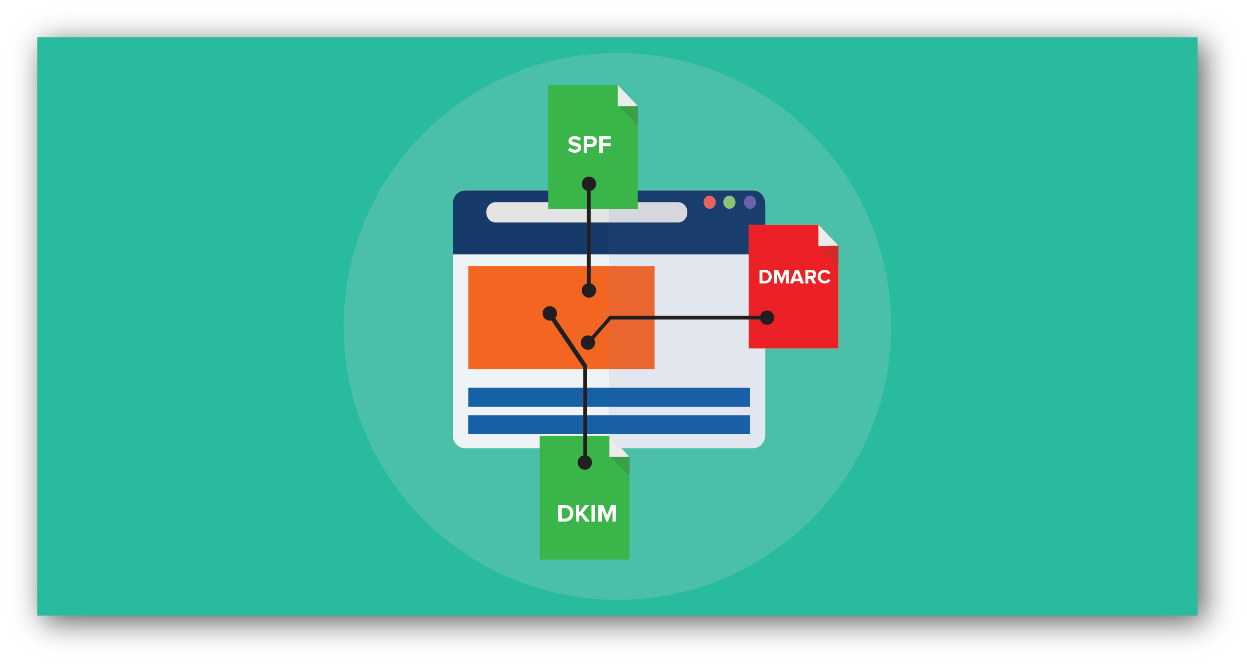 How can SPF/DKIM pass, and yet DMARC fail? - dmarcian