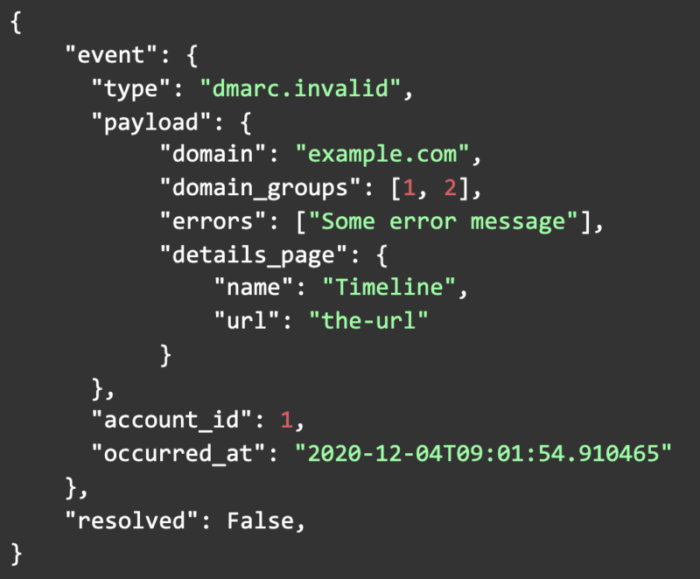 Webhook specific record became invalid example
